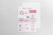 Infographic Veritas Advies - Esmeralda Versnel